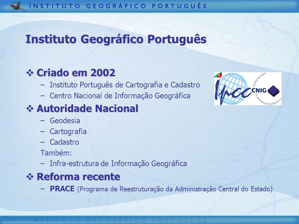 Instituto Geográfico Português Criado em 2002 Criado em 2002 –Instituto Português de Cartografia e Cadastro –Centro Nacional de Informação Geográfica