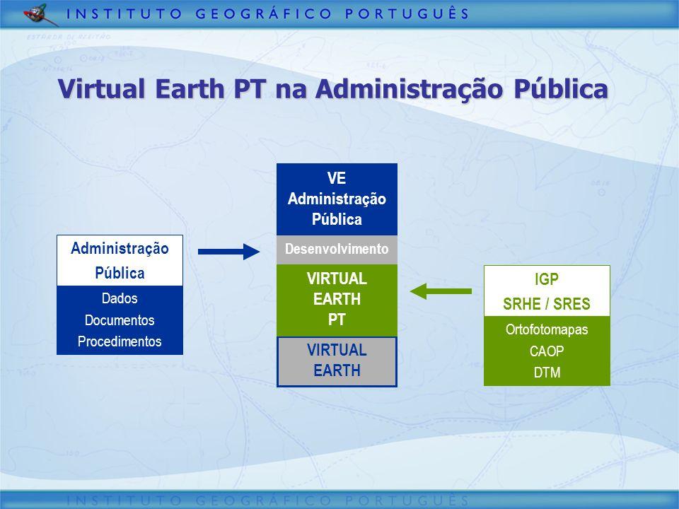 Virtual Earth PT na Administração Pública IGP SRHE / SRES Ortofotomapas CAOP DTM VIRTUAL EARTH VIRTUAL EARTH PT Administração Pública Dados Documentos