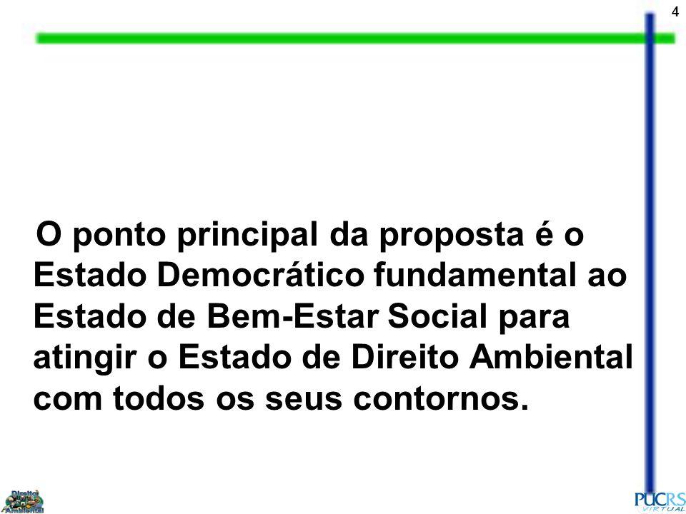 5 Também o Direito Urbano brasileiro é essencial ao Estado de Direito Ambiental.