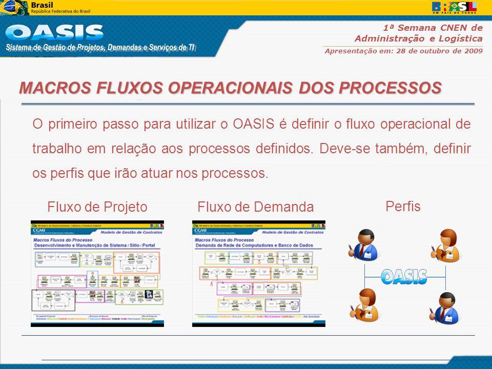 1ª Semana CNEN de Administração e Logística Apresentação em: 28 de outubro de 2009 O primeiro passo para utilizar o OASIS é definir o fluxo operaciona