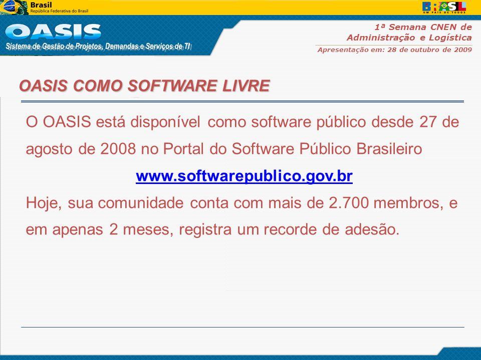 1ª Semana CNEN de Administração e Logística Apresentação em: 28 de outubro de 2009 O OASIS está disponível como software público desde 27 de agosto de