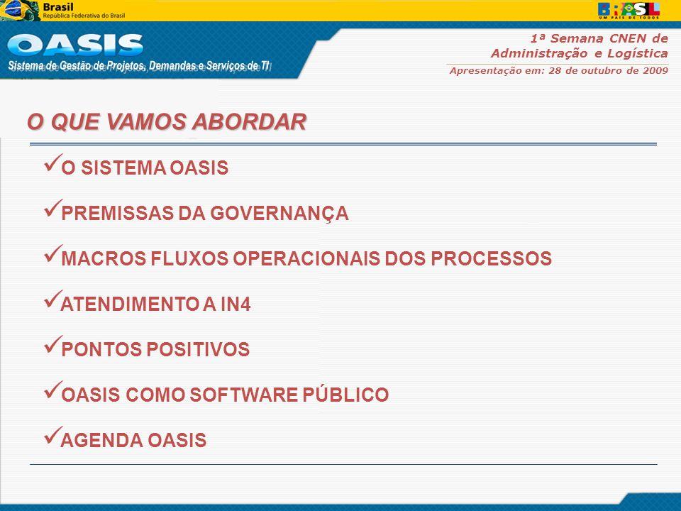 1ª Semana CNEN de Administração e Logística Apresentação em: 28 de outubro de 2009 O SISTEMA OASIS O SISTEMA OASIS Organização e Administração de SIStema Este foi o nome que deu origem à sigla OASIS na sua primeira versão.