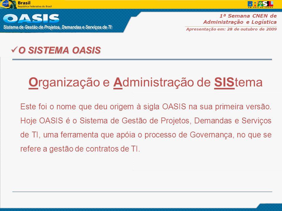 1ª Semana CNEN de Administração e Logística Apresentação em: 28 de outubro de 2009 O SISTEMA OASIS O SISTEMA OASIS Organização e Administração de SISt
