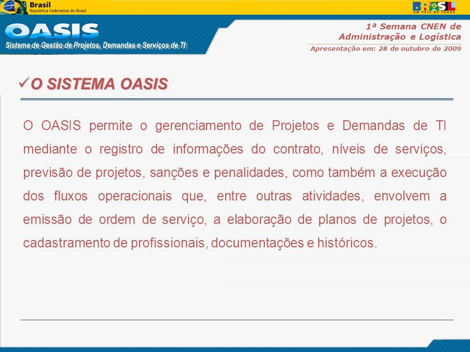 1ª Semana CNEN de Administração e Logística Apresentação em: 28 de outubro de 2009 ATENDIMENTO A IN4 ATENDIMENTO A IN4 O OASIS é aderente a seção III - Gerenciamento do Contrato da IN/SLTI-MP Nº 04/2008 no que dispõe ao: Encaminhamento de Ordem de Serviço Uso de Métricas Definidas Acompanhamento da Execução dos Serviços Ateste dos Serviços Realizados Identificação de Desvios Encaminhamento de Glosas e Sanções Verificação de Aderência às Normas Contratuais Avaliação da Qualidade dos Serviços Prestados