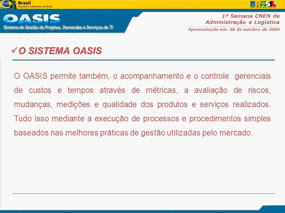 1ª Semana CNEN de Administração e Logística Apresentação em: 28 de outubro de 2009 O SISTEMA OASIS O SISTEMA OASIS CURIOSIDADE: O OASIS auxilia, como ferramenta, o estabelecimento da qualidade no desenvolvimento de software gerando evidências e artefatos bem próximos aos exigidos nos modelos de maturidade de processos MPS- BR nível F e CMMI nível 2.