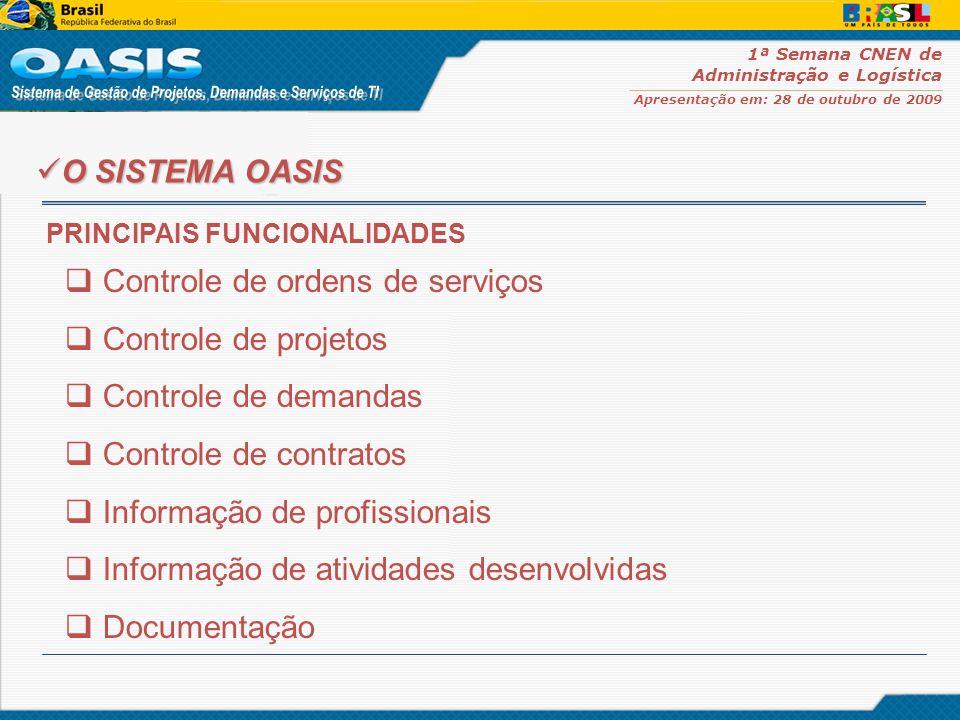 1ª Semana CNEN de Administração e Logística Apresentação em: 28 de outubro de 2009 PRINCIPAIS FUNCIONALIDADES Controle de ordens de serviços Controle