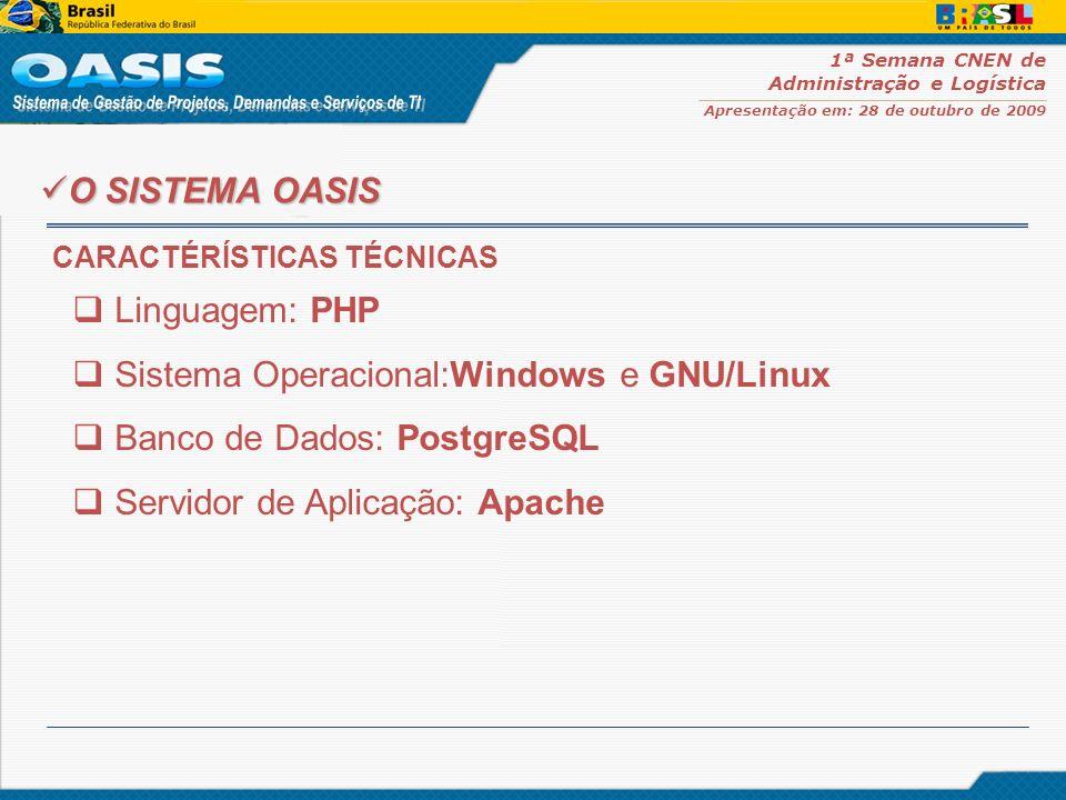 1ª Semana CNEN de Administração e Logística Apresentação em: 28 de outubro de 2009 CARACTÉRÍSTICAS TÉCNICAS Linguagem: PHP Sistema Operacional:Windows