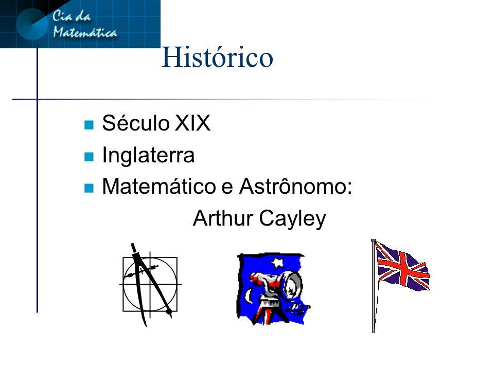 Histórico n Século XIX n Inglaterra n Matemático e Astrônomo: Arthur Cayley