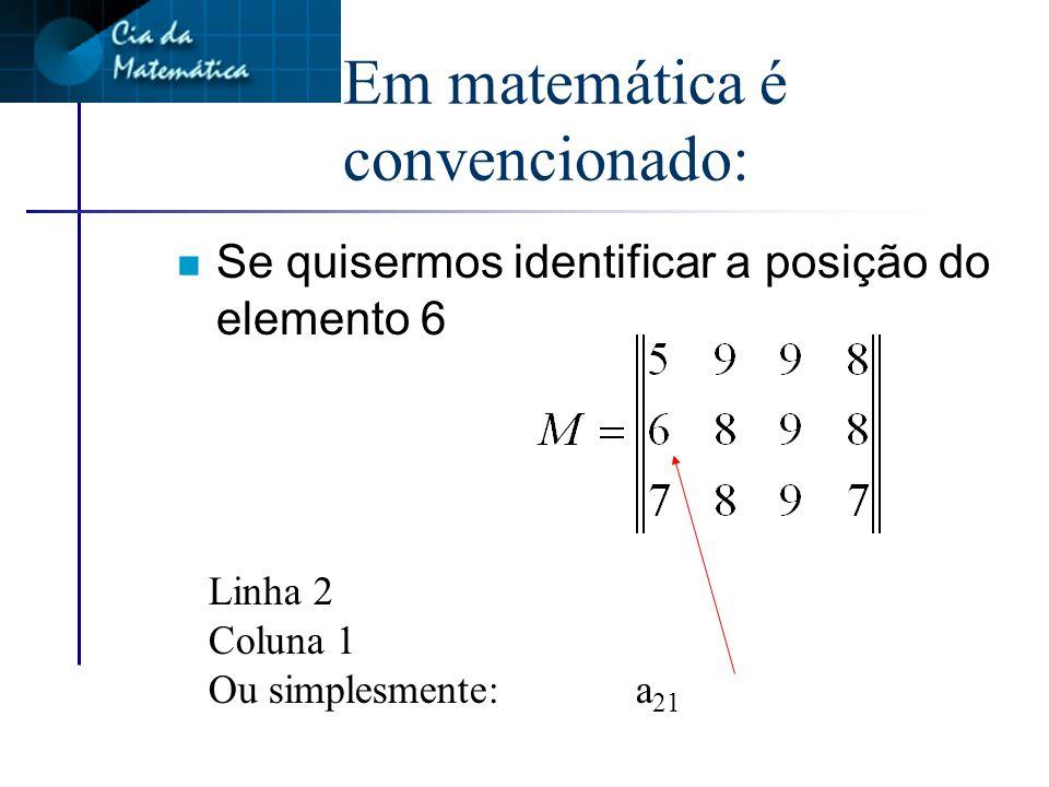 Feita para possibilitar a comunicação de leigos n Observe que qualquer pessoa identifica a célula pela letra e pelo número.