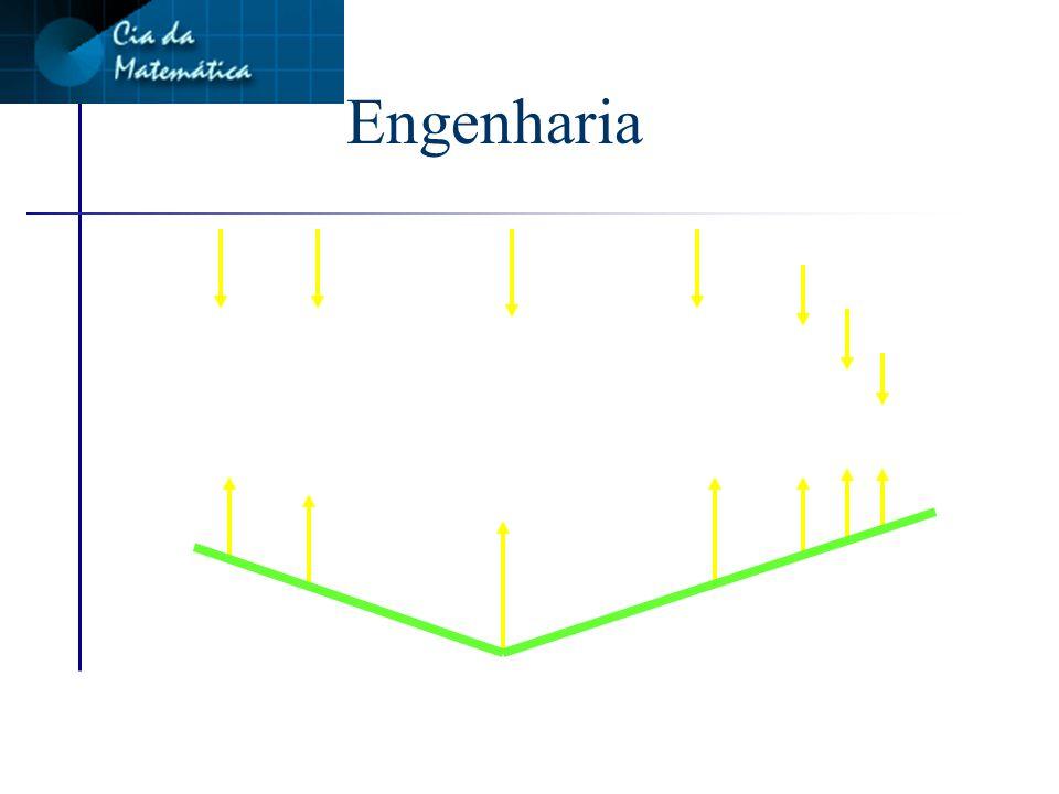 Diagonal Principal n Apenas em matrizes quadradas