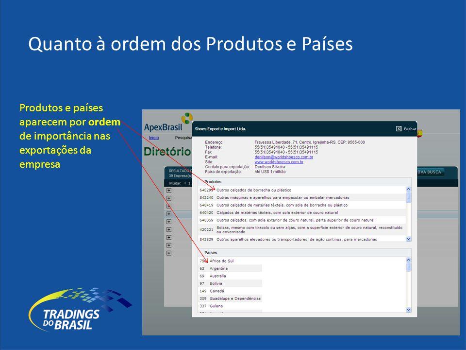 Quanto à ordem dos Produtos e Países Produtos e países aparecem por ordem de importância nas exportações da empresa
