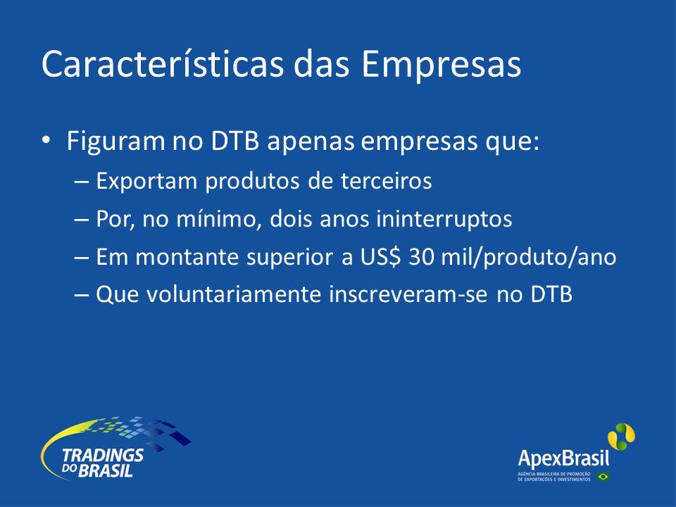 Características das Empresas Figuram no DTB apenas empresas que: – Exportam produtos de terceiros – Por, no mínimo, dois anos ininterruptos – Em montante superior a US$ 30 mil/produto/ano – Que voluntariamente inscreveram-se no DTB