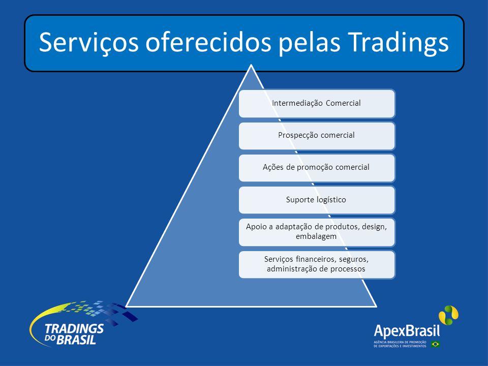 Serviços oferecidos pelas Tradings Intermediação ComercialProspecção comercialAções de promoção comercialSuporte logístico Apoio a adaptação de produtos, design, embalagem Serviços financeiros, seguros, administração de processos