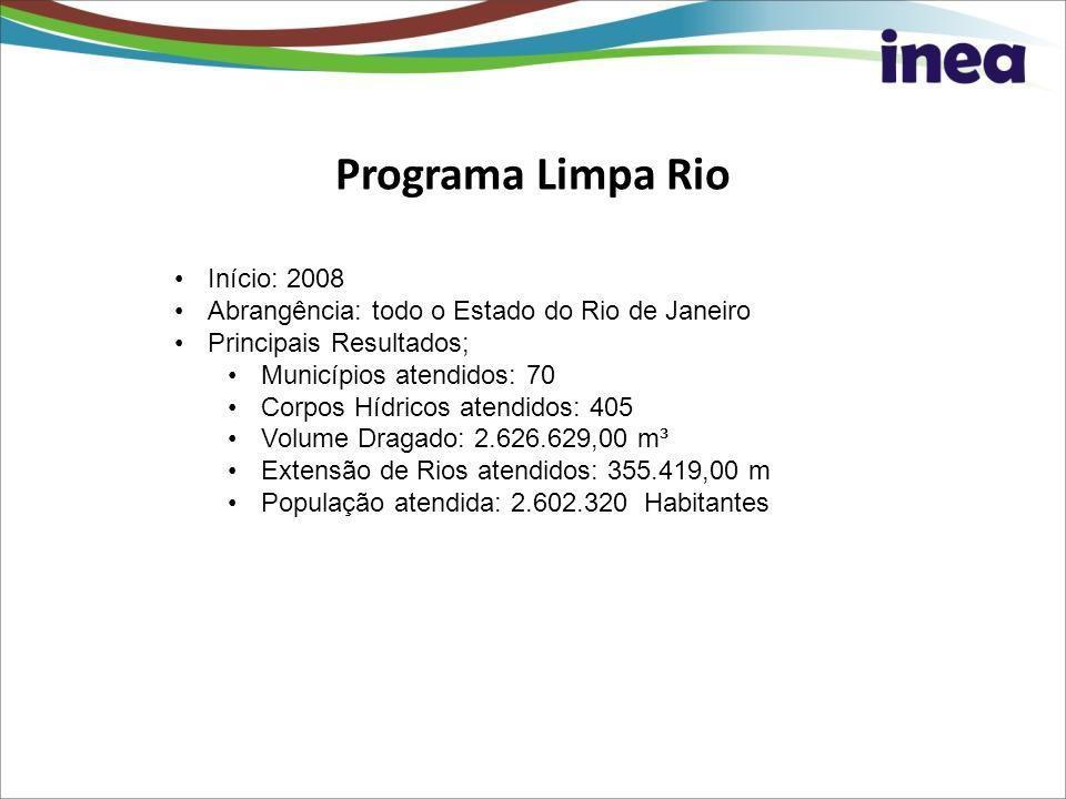 Programa Limpa Rio Início: 2008 Abrangência: todo o Estado do Rio de Janeiro Principais Resultados; Municípios atendidos: 70 Corpos Hídricos atendidos