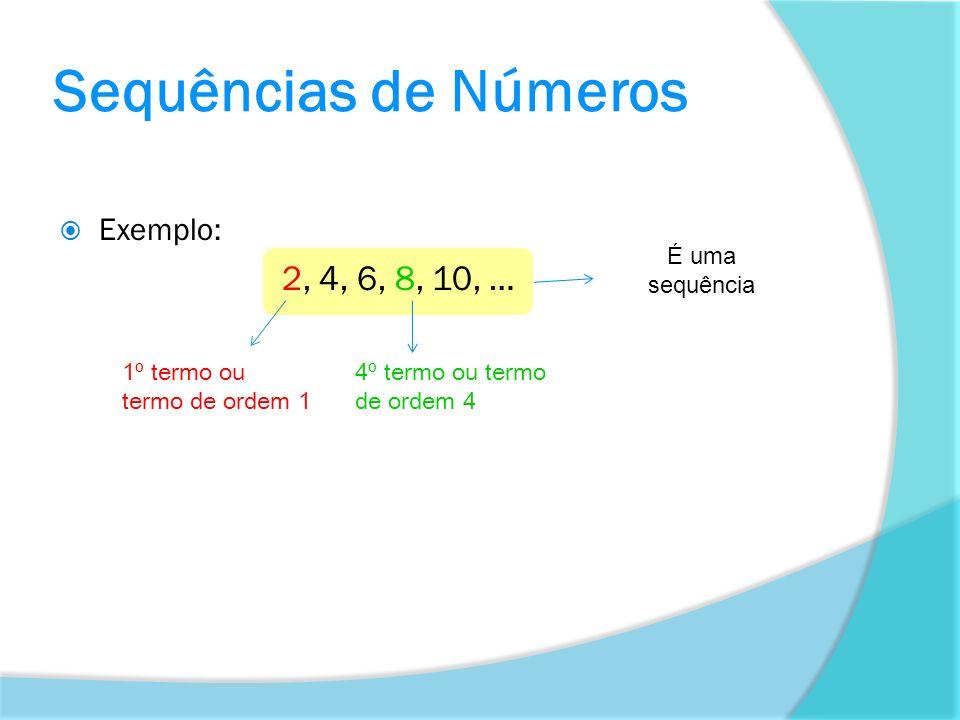 Sequências de Números Exemplo: 2, 4, 6, 8, 10, … 1º termo ou termo de ordem 1 4º termo ou termo de ordem 4 É uma sequência