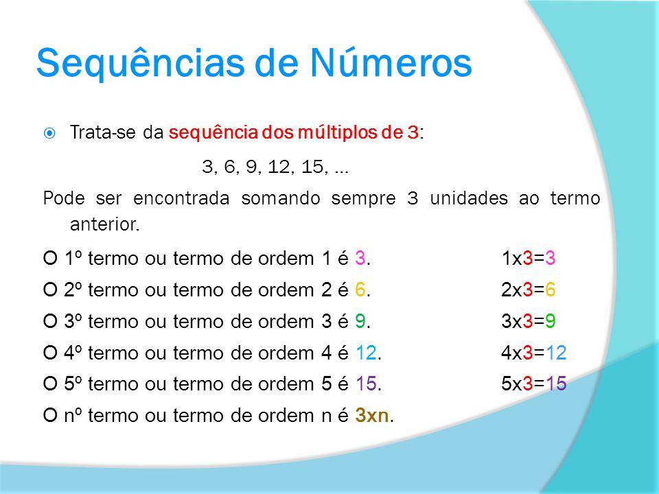 Sequências de Números Trata-se da sequência dos múltiplos de 3: 3, 6, 9, 12, 15, … Pode ser encontrada somando sempre 3 unidades ao termo anterior. O