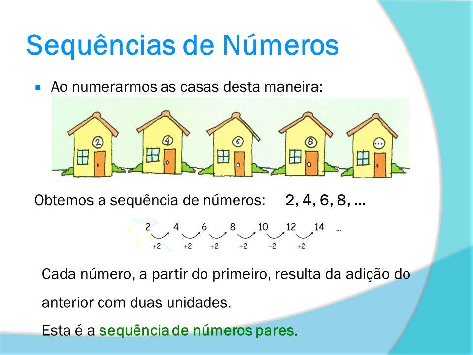 Sequências de Números Ao numerarmos as casas desta maneira: Obtemos a sequência de números: 2, 4, 6, 8, … Cada número, a partir do primeiro, resulta d