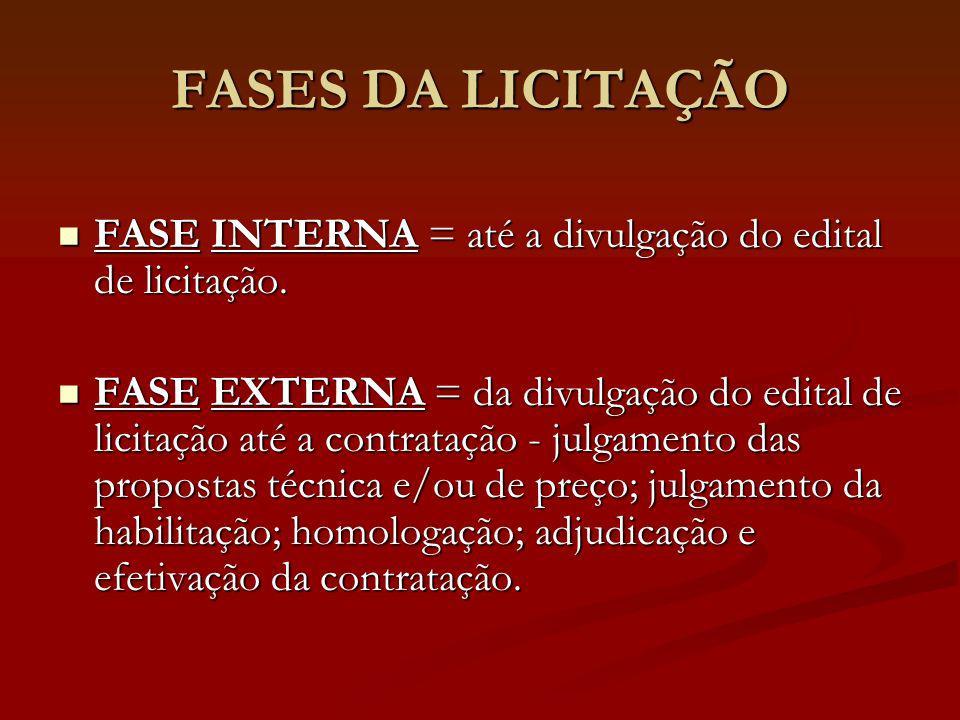 FASES DA LICITAÇÃO FASE INTERNA = até a divulgação do edital de licitação. FASE INTERNA = até a divulgação do edital de licitação. FASE EXTERNA = da d