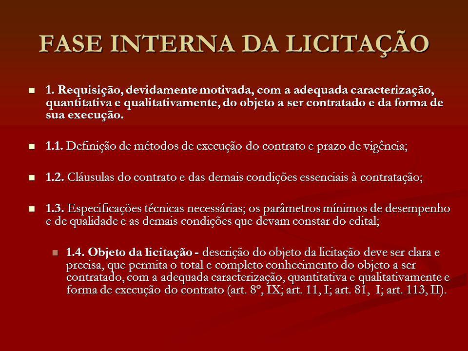 Anexos do Edital (art.81 da Lei estadual nº 9.433/05 e art.