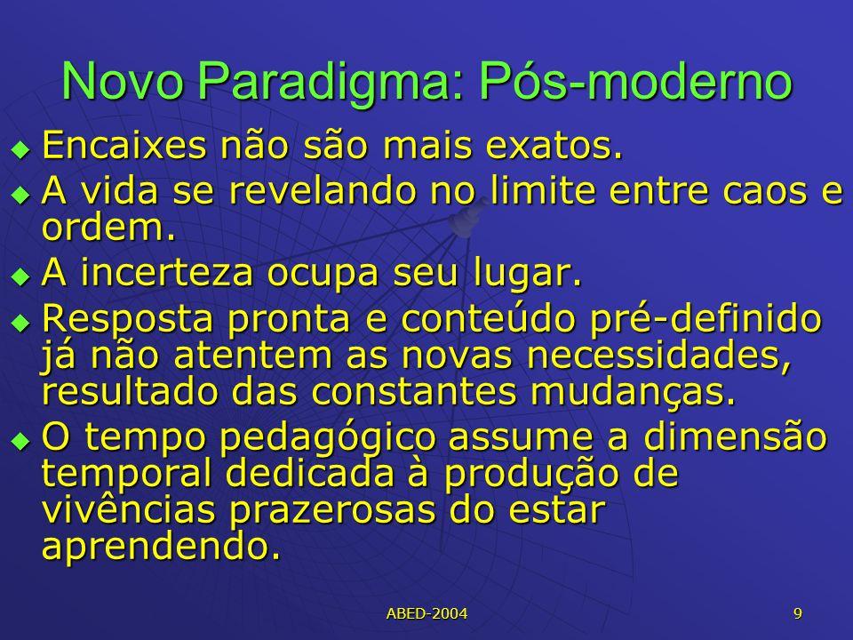 ABED-2004 9 Novo Paradigma: Pós-moderno Encaixes não são mais exatos.