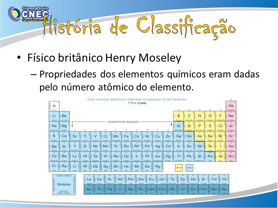 Físico britânico Henry Moseley – Propriedades dos elementos químicos eram dadas pelo número atômico do elemento.
