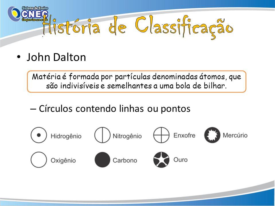 John Dalton – Círculos contendo linhas ou pontos Matéria é formada por partículas denominadas átomos, que são indivisíveis e semelhantes a uma bola de