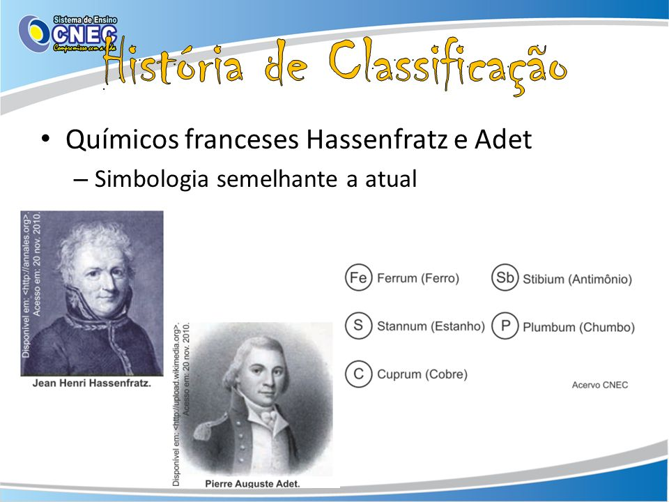 Químicos franceses Hassenfratz e Adet – Simbologia semelhante a atual