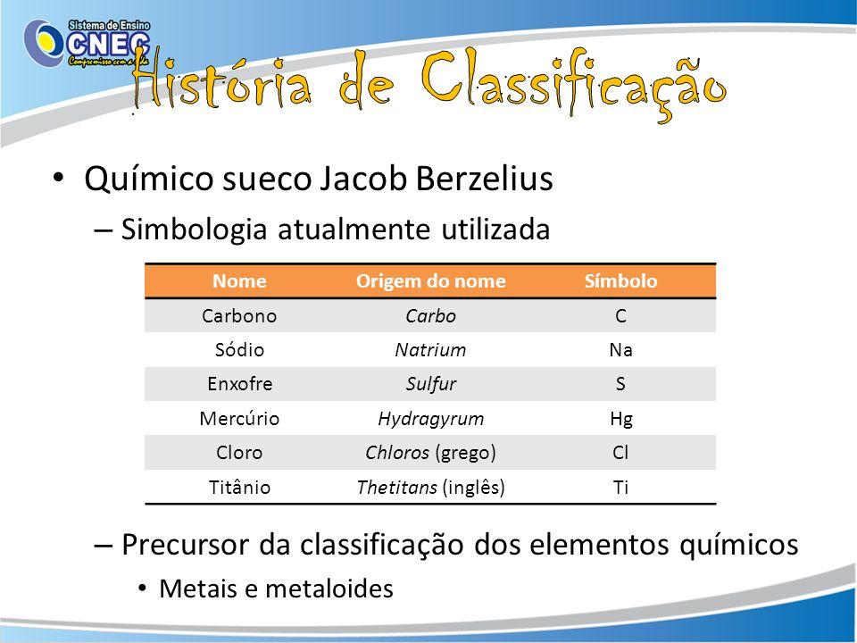 Químico sueco Jacob Berzelius – Simbologia atualmente utilizada – Precursor da classificação dos elementos químicos Metais e metaloides NomeOrigem do