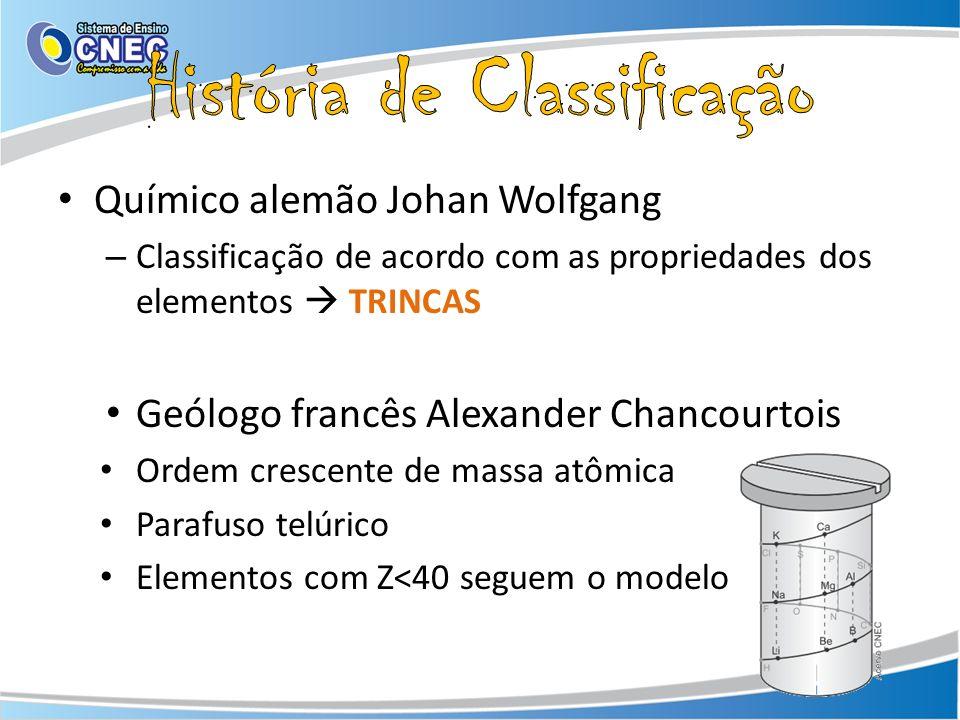 Químico alemão Johan Wolfgang – Classificação de acordo com as propriedades dos elementos TRINCAS Geólogo francês Alexander Chancourtois Ordem crescen