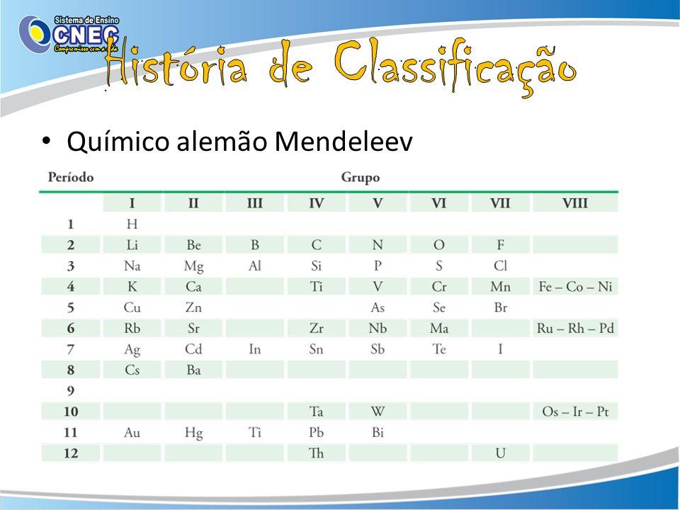 Químico alemão Mendeleev