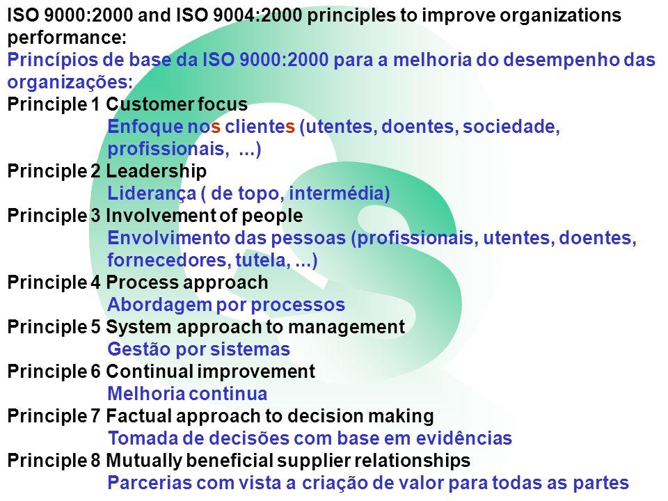 ISO 9000:2000 and ISO 9004:2000 principles to improve organizations performance: Princípios de base da ISO 9000:2000 para a melhoria do desempenho das organizações: Principle 1 Customer focus Enfoque nos clientes (utentes, doentes, sociedade, profissionais,...) Principle 2 Leadership Liderança ( de topo, intermédia) Principle 3 Involvement of people Envolvimento das pessoas (profissionais, utentes, doentes, fornecedores, tutela,...) Principle 4 Process approach Abordagem por processos Principle 5 System approach to management Gestão por sistemas Principle 6 Continual improvement Melhoria continua Principle 7 Factual approach to decision making Tomada de decisões com base em evidências Principle 8 Mutually beneficial supplier relationships Parcerias com vista a criação de valor para todas as partes