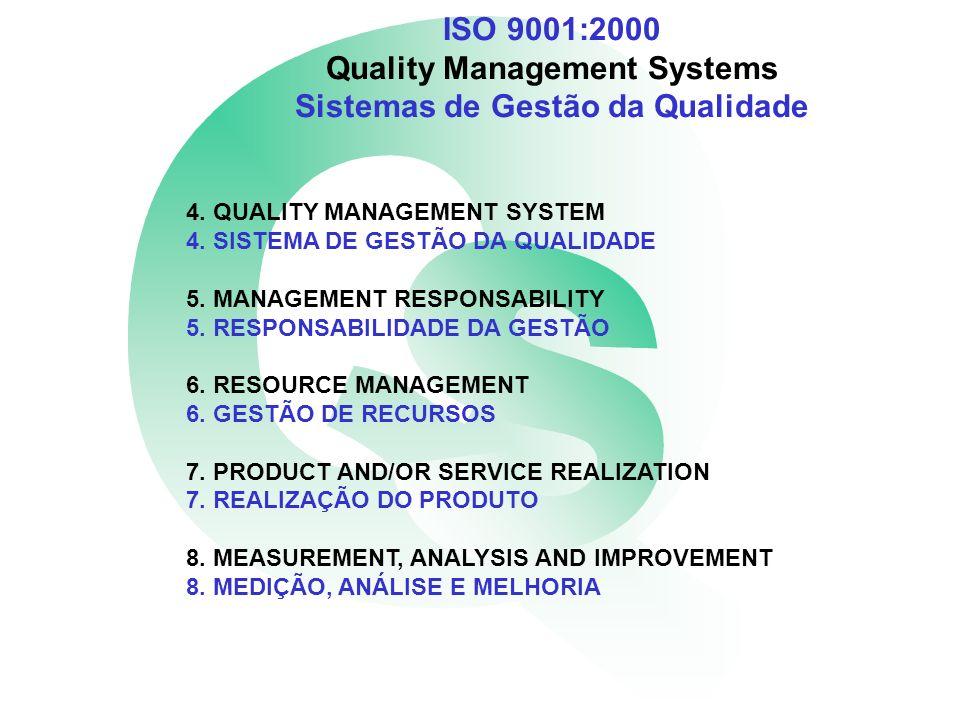 4.QUALITY MANAGEMENT SYSTEM 4. SISTEMA DE GESTÃO DA QUALIDADE 5.