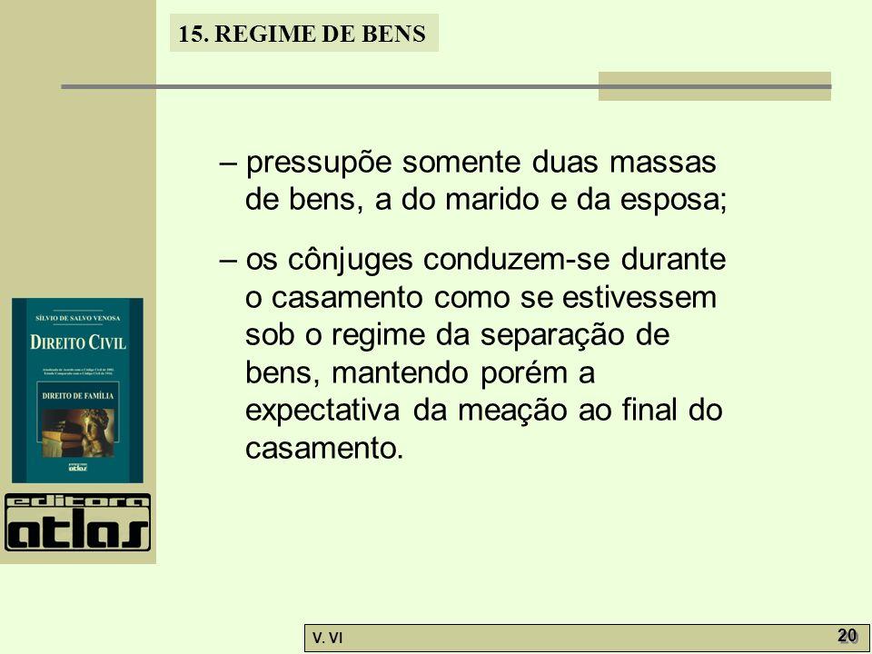 15. REGIME DE BENS V. VI 20 – pressupõe somente duas massas de bens, a do marido e da esposa; – os cônjuges conduzem-se durante o casamento como se es