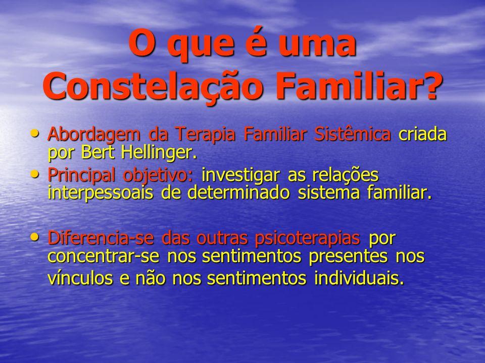 O que é uma Constelação Familiar? Abordagem da Terapia Familiar Sistêmica criada por Bert Hellinger. Abordagem da Terapia Familiar Sistêmica criada po