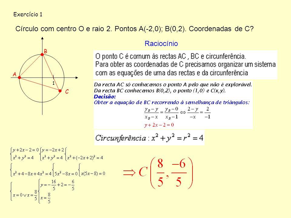 Exercício 1 Círculo com centro O e raio 2. Pontos A(-2,0); B(0,2). Coordenadas de C? A B C Raciocínio 1