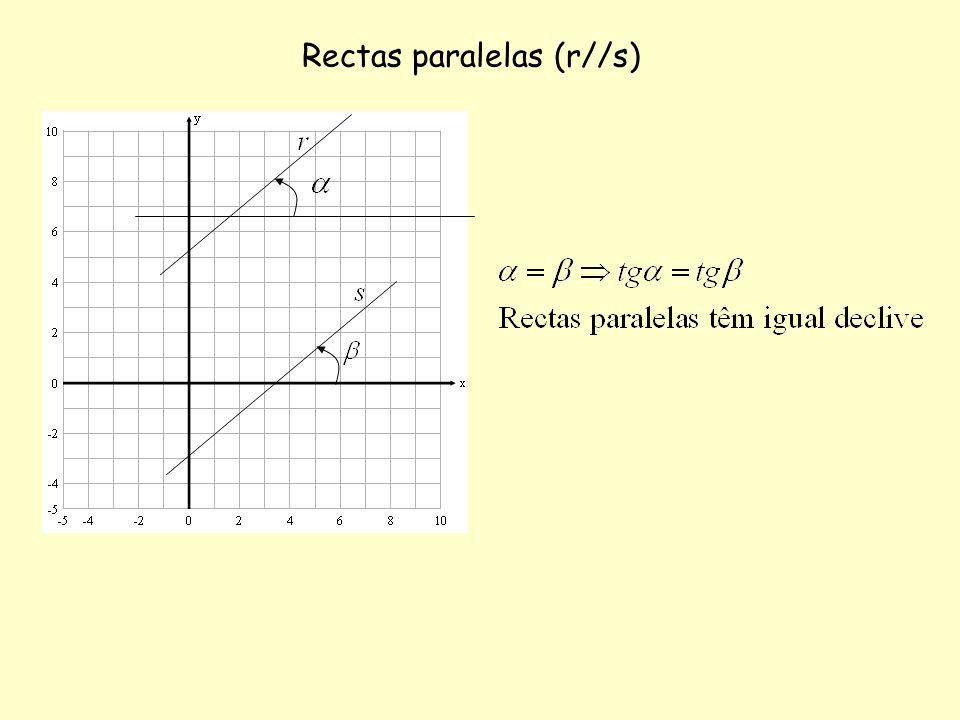 Rectas paralelas (r//s)