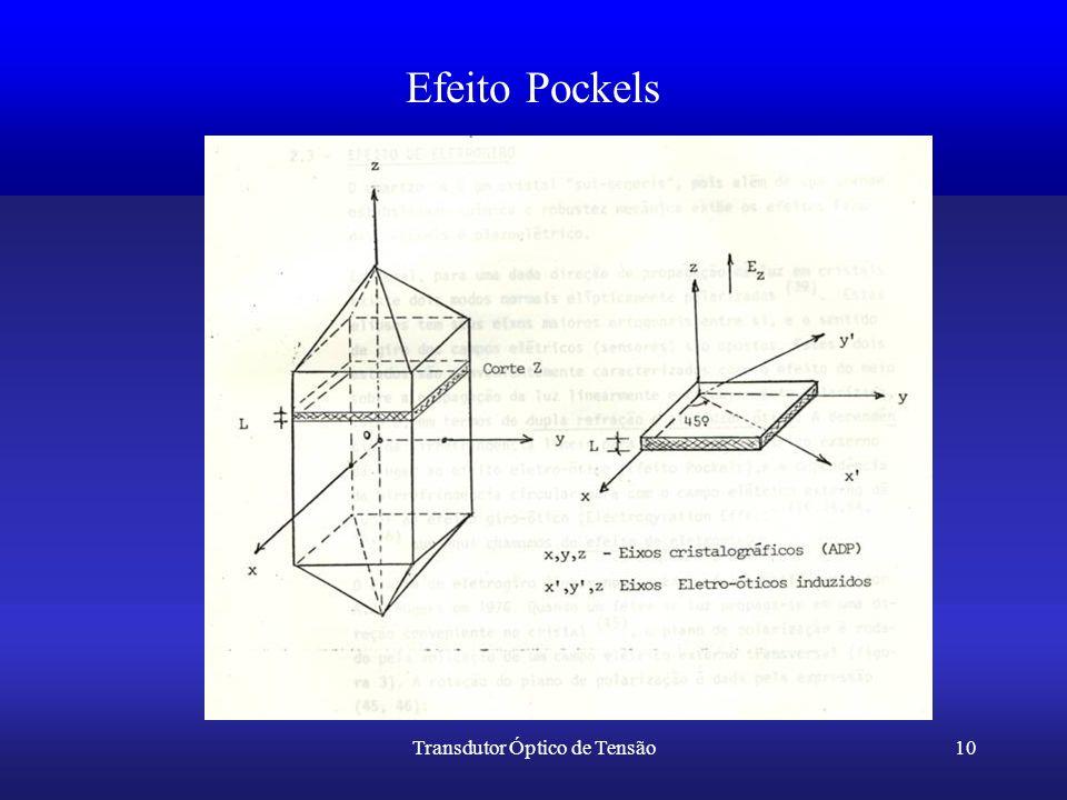 Transdutor Óptico de Tensão10 Efeito Pockels