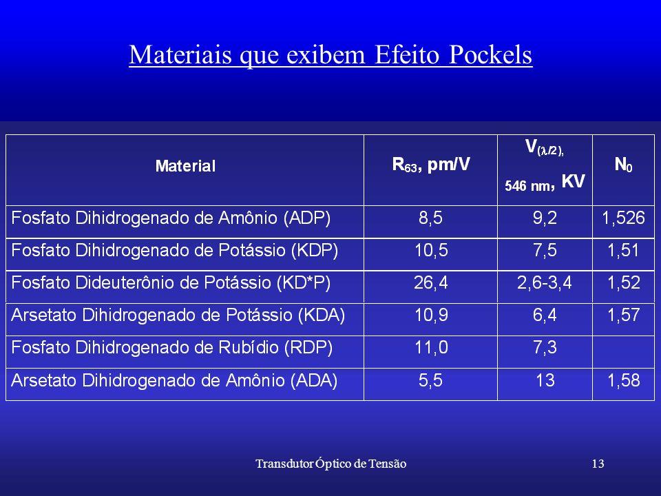 Transdutor Óptico de Tensão13 Materiais que exibem Efeito Pockels