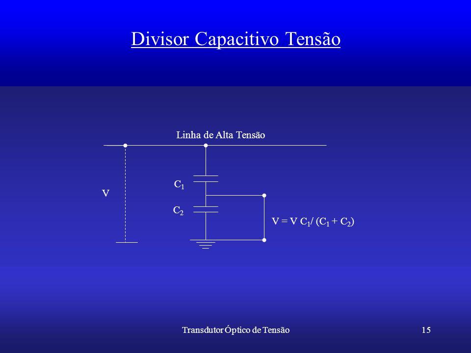 Transdutor Óptico de Tensão15 Divisor Capacitivo Tensão V = V C 1 / (C 1 + C 2 ) C1 C1 C2C2 V Linha de Alta Tensão