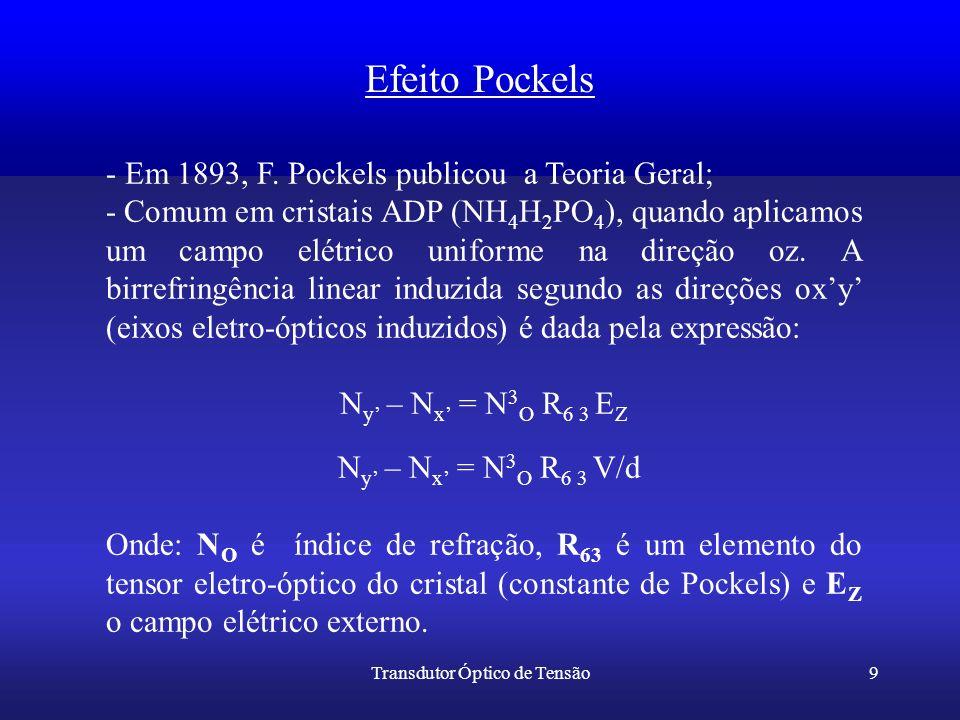 Transdutor Óptico de Tensão9 Efeito Pockels - Em 1893, F. Pockels publicou a Teoria Geral; - Comum em cristais ADP (NH 4 H 2 PO 4 ), quando aplicamos