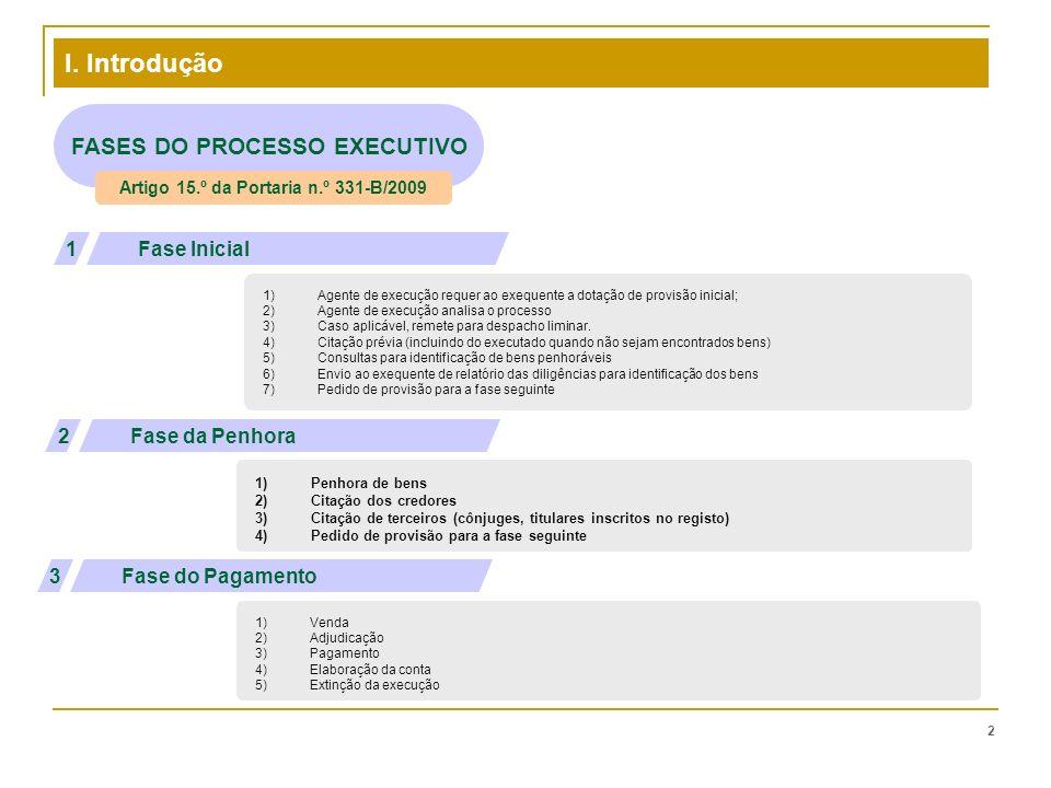 I. Introdução 2 FASES DO PROCESSO EXECUTIVO Fase Inicial 1 1) Agente de execução requer ao exequente a dotação de provisão inicial; 2) Agente de execu