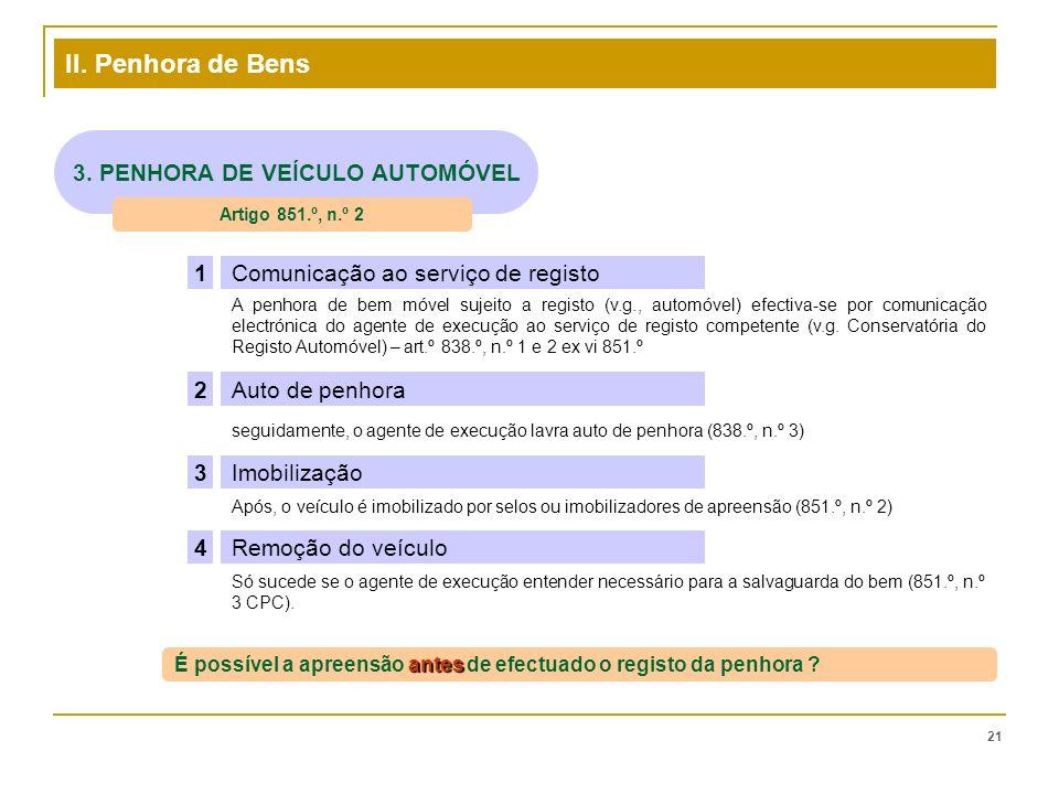 II. Penhora de Bens 21 3. PENHORA DE VEÍCULO AUTOMÓVEL Artigo 851.º, n.º 2 Comunicação ao serviço de registo1 Auto de penhora2 A penhora de bem móvel