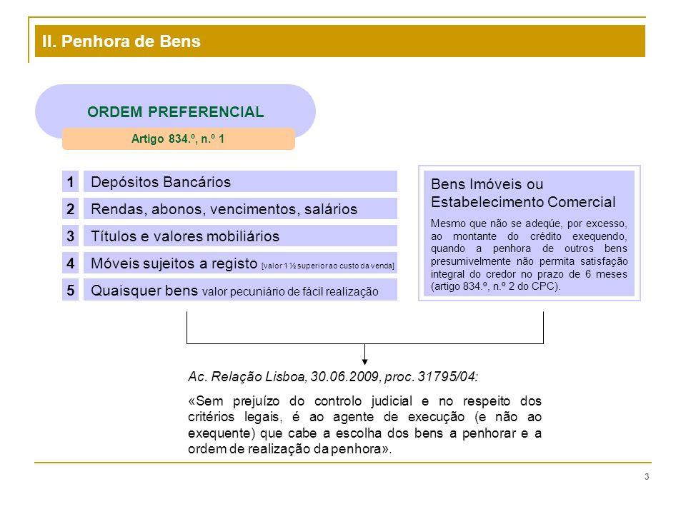II. Penhora de Bens 3 ORDEM PREFERENCIAL Artigo 834.º, n.º 1 Depósitos Bancários1 Rendas, abonos, vencimentos, salários2 Títulos e valores mobiliários