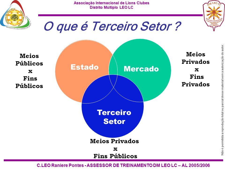 C.LEO Raniere Pontes - ASSESSOR DE TREINAMENTO DM LEO LC – AL 2005/2006 Não é permitida a reprodução total ou parcial desse material sem a autorização do autor.