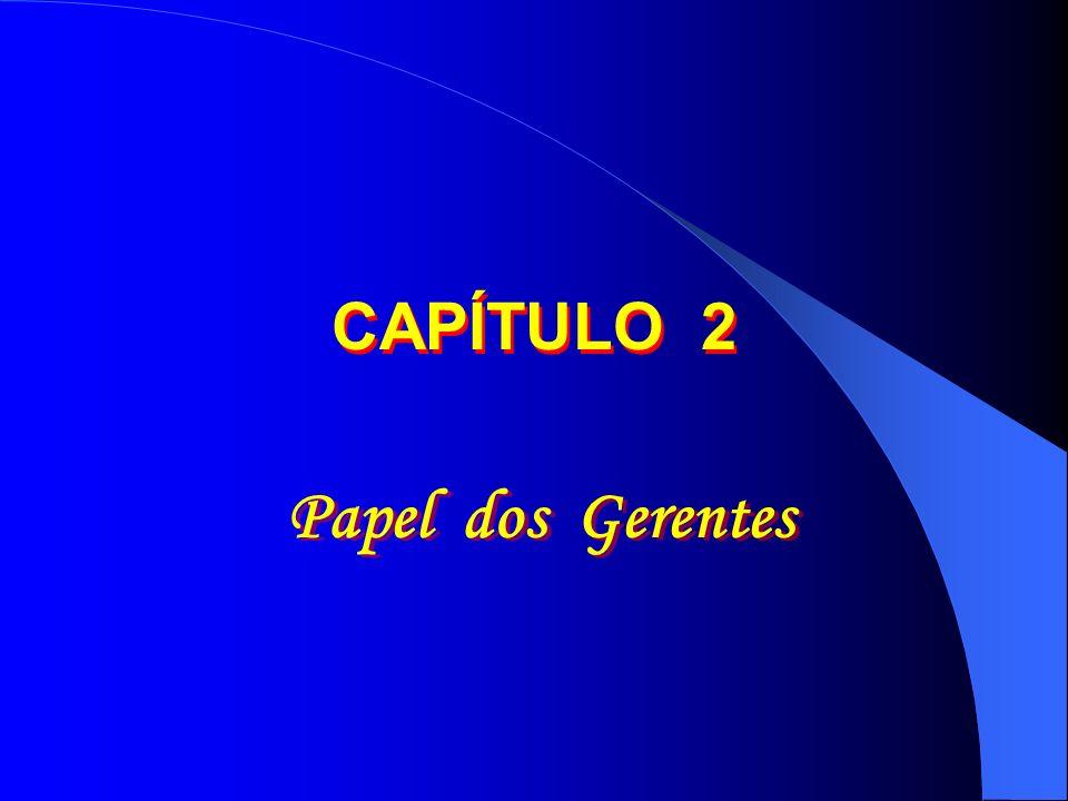 ESTUDOS SOBRE O PAPEL DOS GERENTES CHESTER BARNARD (1938)FUNÇÕES DO EXECUTIVO FRED LUTHANS (1988) DESEMPENHO DOS GERENTES HENRI FAYOL (1916)PROCESSO ADMINISTRATIVOHERBERT SIMON (1960)PROCESSO DECISÓRIO HENRY MINTZBERG (1973)PAPÉIS DO GERENTE ANDREW GROVE (1983) PRINCÍPIOS DE ADMINISTRAÇÃO DE ALTA PERFORMANCE MAXIMIANO /TGA – Fig.