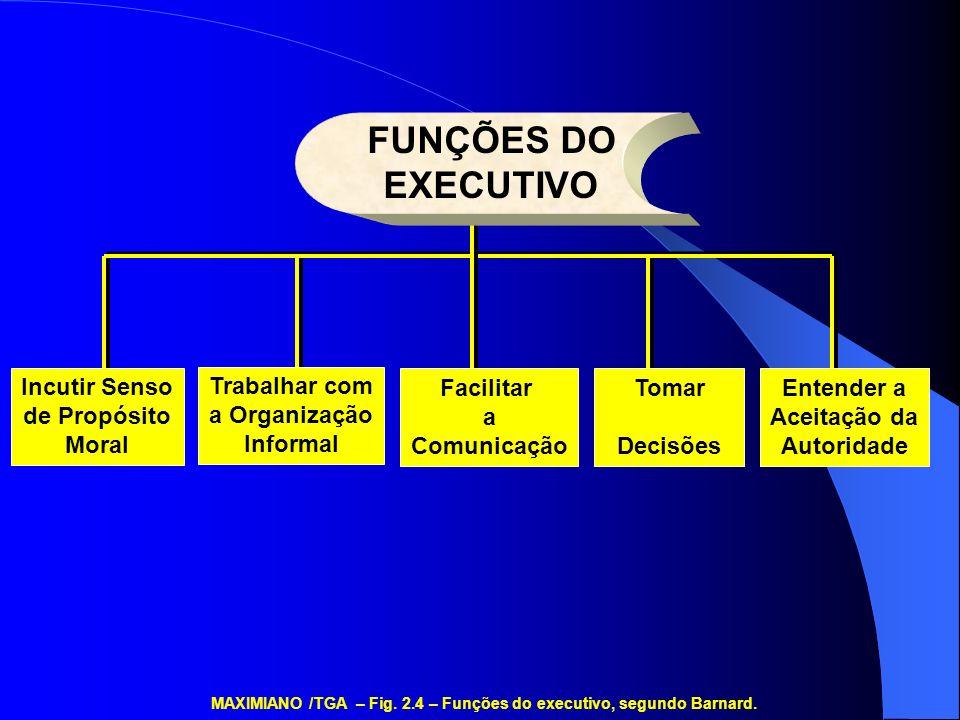 FUNÇÕES DO EXECUTIVO Incutir Senso de Propósito Moral Trabalhar com a Organização Informal Facilitar a Comunicação Tomar Decisões Entender a Aceitação