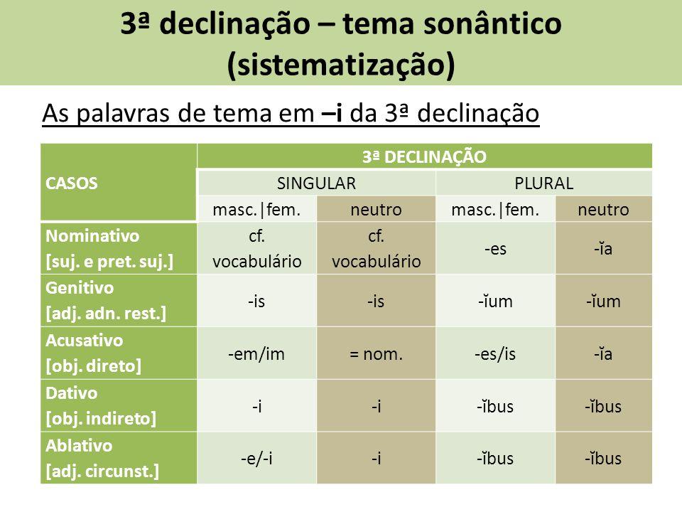 3ª declinação – tema sonântico (sistematização) As palavras de tema em –i da 3ª declinação CASOS 3ª DECLINAÇÃO SINGULARPLURAL masc.|fem.neutromasc.|fem.neutro Nominativo [suj.