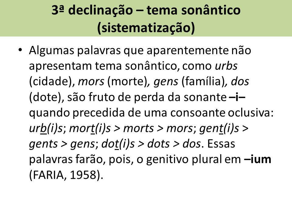 3ª declinação – tema sonântico (sistematização) Algumas palavras que aparentemente não apresentam tema sonântico, como urbs (cidade), mors (morte), gens (família), dos (dote), são fruto de perda da sonante –i– quando precedida de uma consoante oclusiva: urb(i)s; mort(i)s > morts > mors; gent(i)s > gents > gens; dot(i)s > dots > dos.