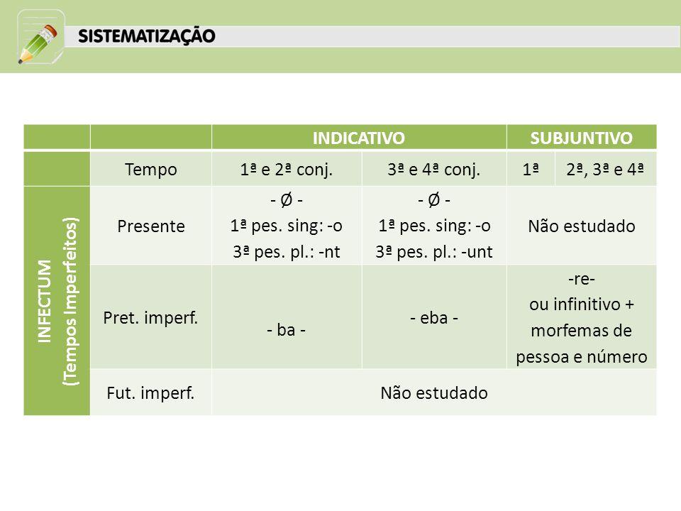 INDICATIVOSUBJUNTIVO Tempo1ª e 2ª conj.3ª e 4ª conj.1ª2ª, 3ª e 4ª INFECTUM (Tempos Imperfeitos) Presente - Ø - 1ª pes.