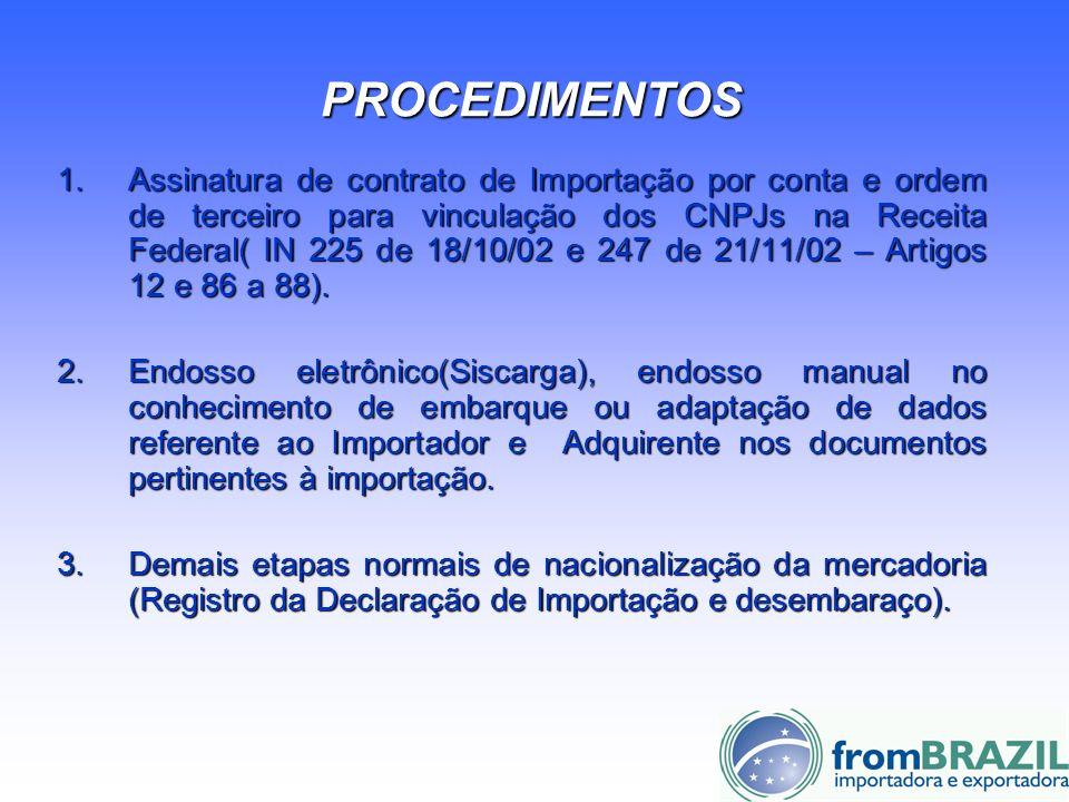 PROCEDIMENTOS 1.Assinatura de contrato de Importação por conta e ordem de terceiro para vinculação dos CNPJs na Receita Federal( IN 225 de 18/10/02 e